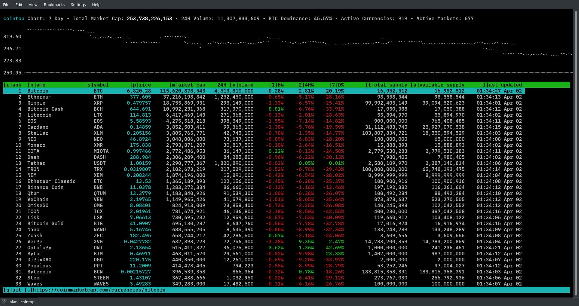 Screenshot for cointop